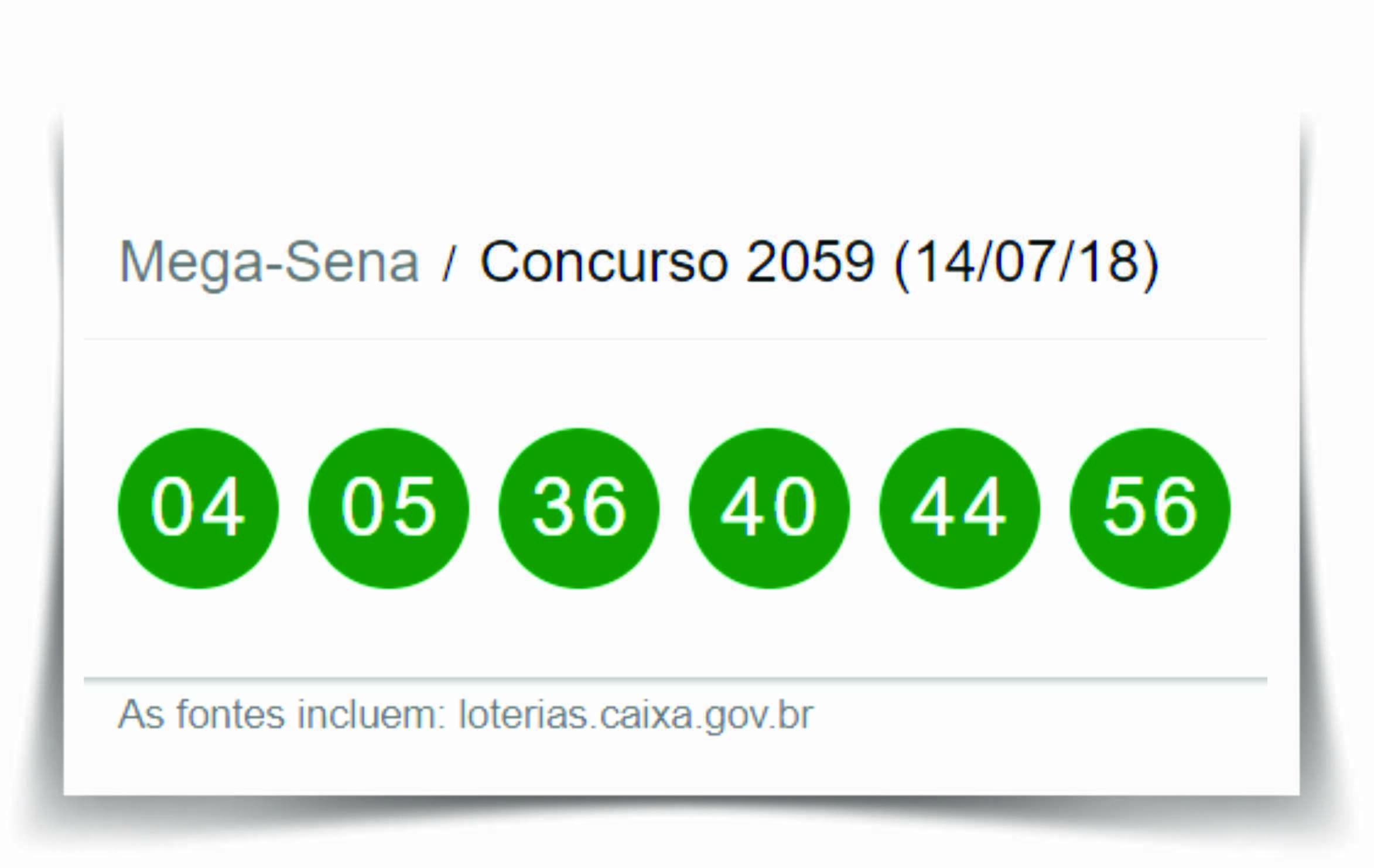 Resultado da Mega-Sena 2059 / Loterias Caixa